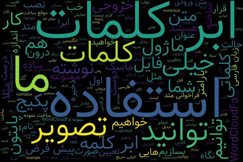 ابر کلمات فارسی با پایتون