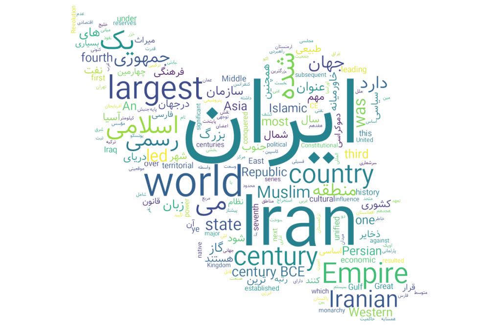 چگونه با پایتون ابرِ کلمات فارسی بسازیم؟