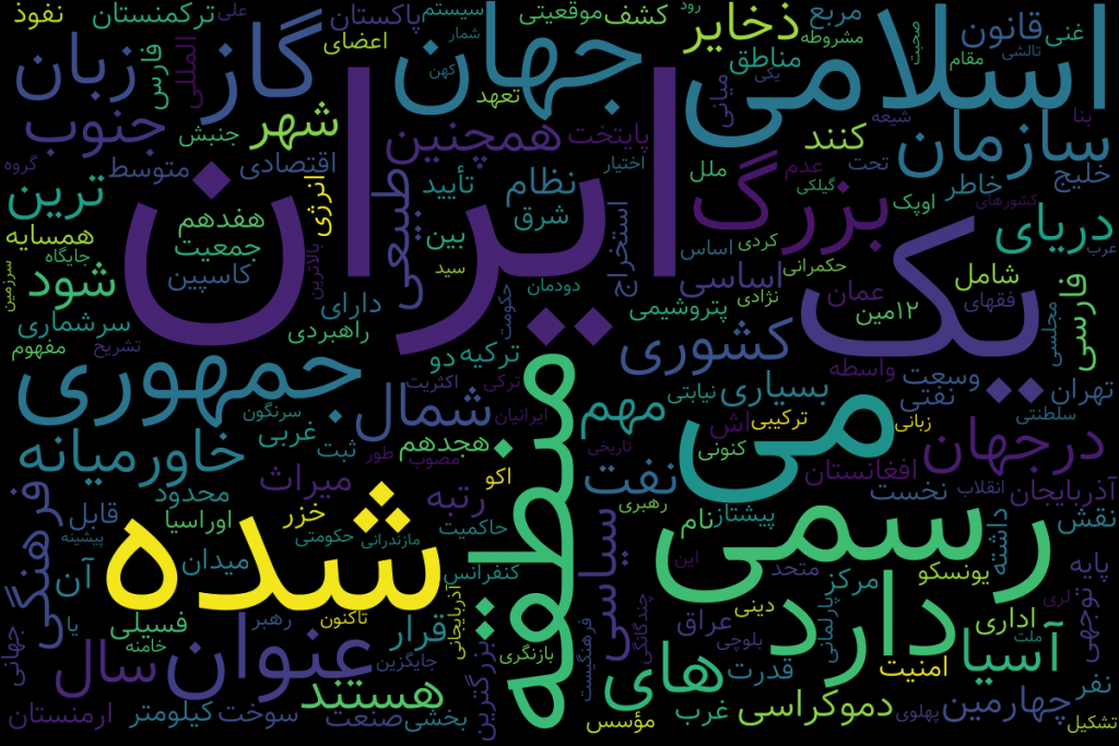 word cloud فارسی